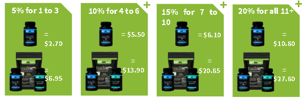 amplifei gut health opportunity